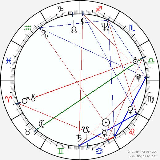 Zuzana Stivínová ml. wikipedie wiki 2019, 2020 horoskop