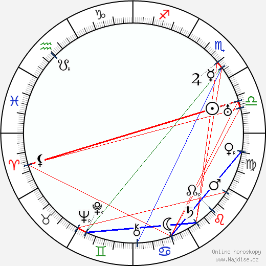 Zvonimir Rogoz wikipedie wiki 2018, 2019 horoskop