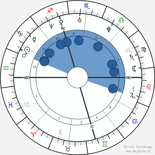 Aaliyah wikipedie, horoscope, astrology, instagram
