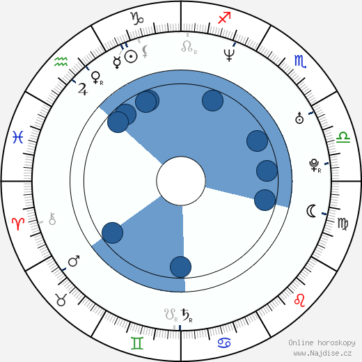 Aaron Seltzer wikipedie, horoscope, astrology, instagram