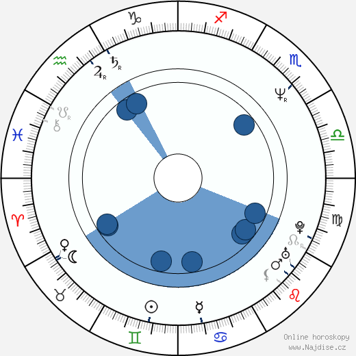 Aaron Sorkin wikipedie, horoscope, astrology, instagram