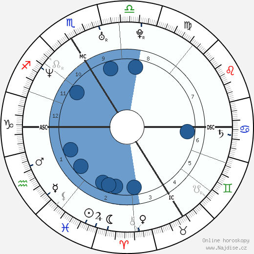Abd Al Malik wikipedie, horoscope, astrology, instagram