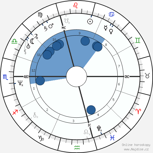 Adolphe Charles Adam wikipedie, horoscope, astrology, instagram