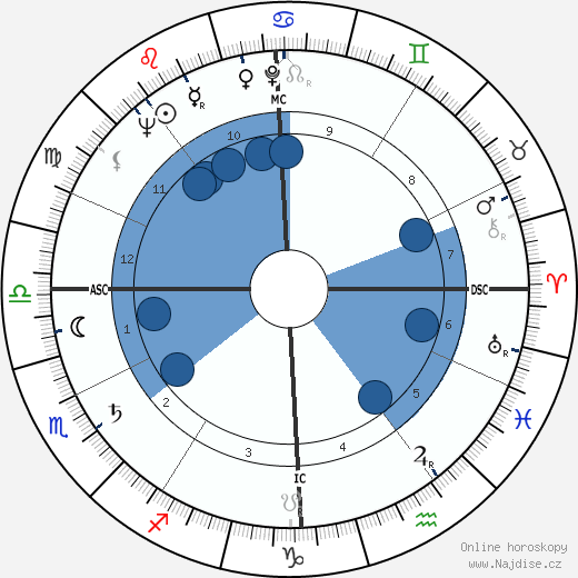 Agostino Cacciavillan wikipedie, horoscope, astrology, instagram