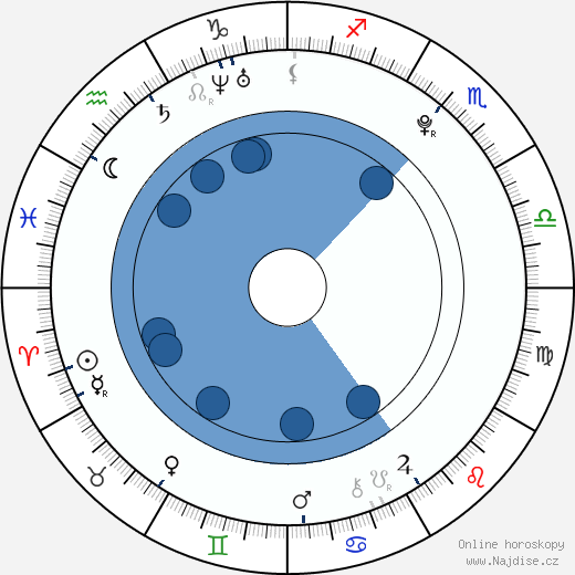 AJ Michalka wikipedie, horoscope, astrology, instagram