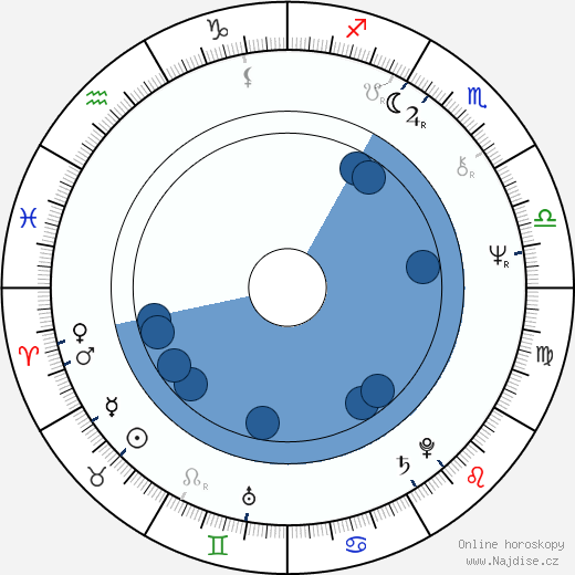 Alan Dale wikipedie, horoscope, astrology, instagram