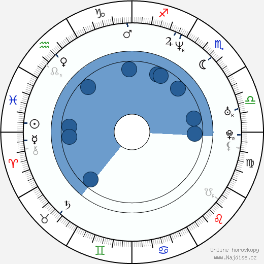 Alan Tudyk wikipedie, horoscope, astrology, instagram