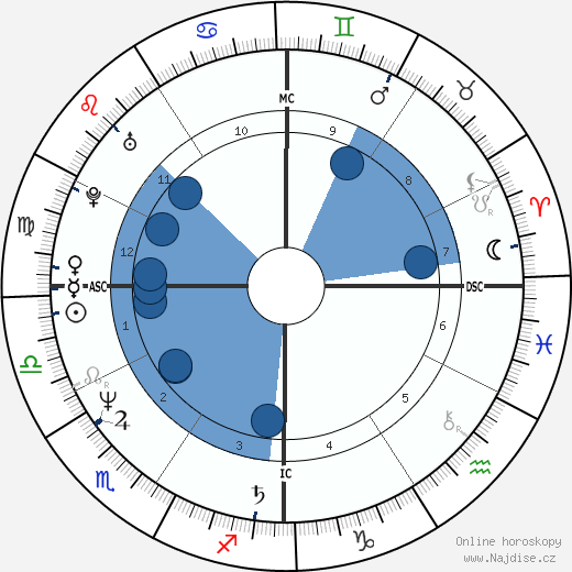 Aldo Baglia wikipedie, horoscope, astrology, instagram