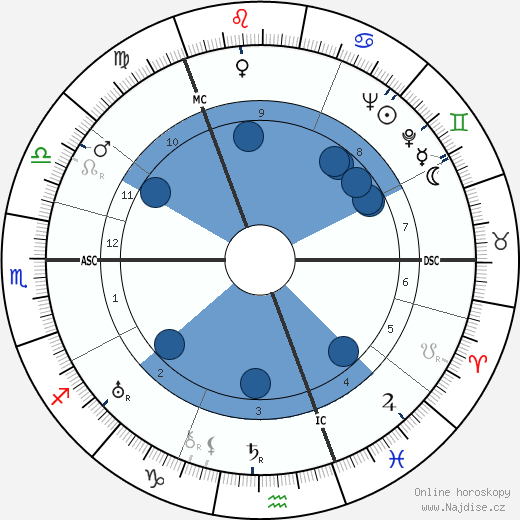 Alec William Badenoch wikipedie, horoscope, astrology, instagram