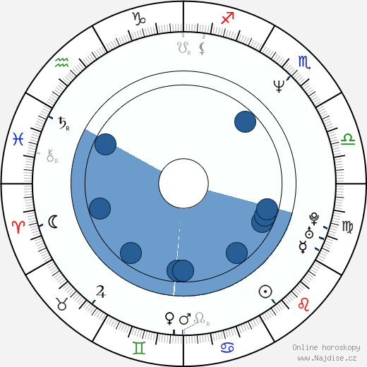 Alek Keshishian wikipedie, horoscope, astrology, instagram