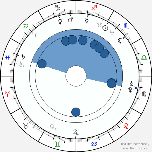 Alexander Siddig wikipedie, horoscope, astrology, instagram