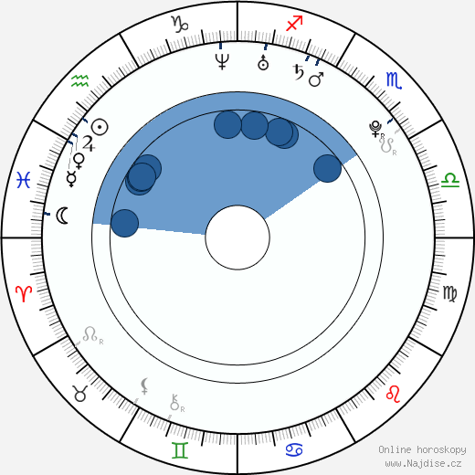 Alexandra Ferreira wikipedie, horoscope, astrology, instagram