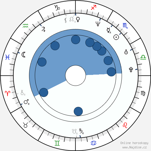 Alexei Yashin wikipedie, horoscope, astrology, instagram