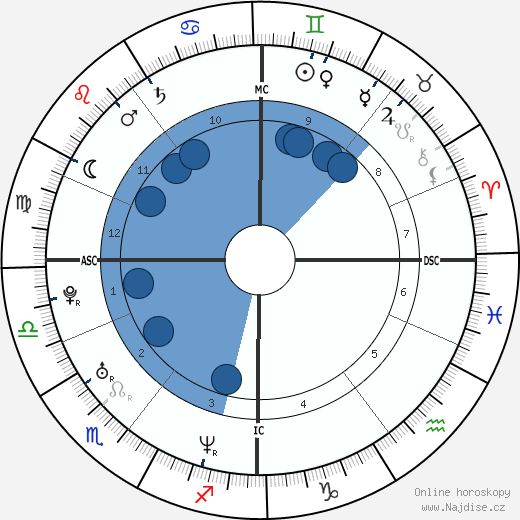 Alexej Anatoljevič Navalnyj wikipedie, horoscope, astrology, instagram