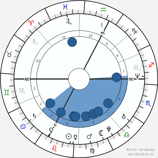 Amy Adams wikipedie, horoscope, astrology, instagram