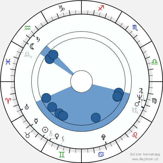 Andrei Blaier wikipedie, horoscope, astrology, instagram