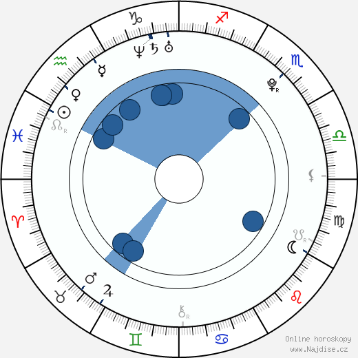 Angelo Esposito wikipedie, horoscope, astrology, instagram