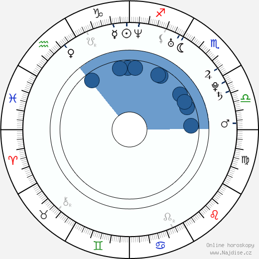 Angelo Kelly wikipedie, horoscope, astrology, instagram