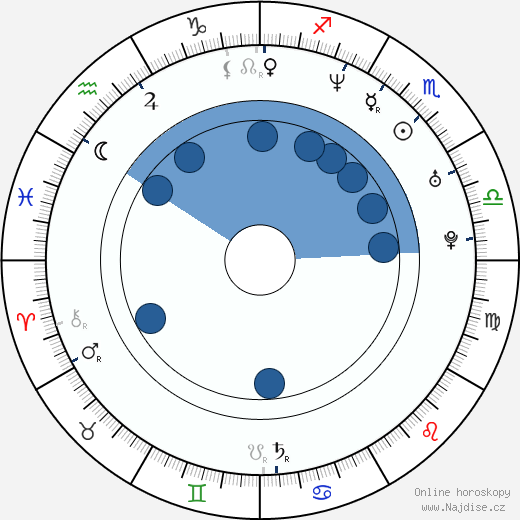 Angie Cheung wikipedie, horoscope, astrology, instagram