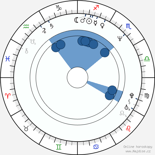 Ann Coulter wikipedie, horoscope, astrology, instagram