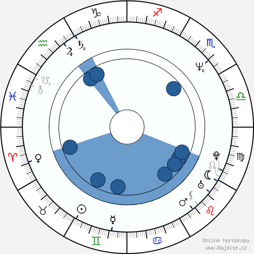 Ann Cusack wikipedie, horoscope, astrology, instagram