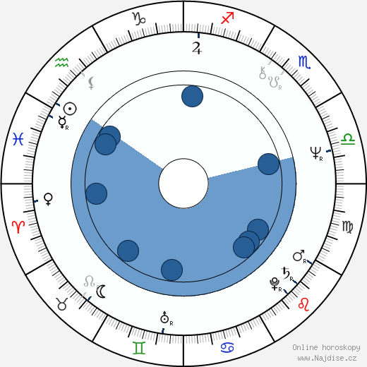 Anna-Kaisa Hermunen wikipedie, horoscope, astrology, instagram