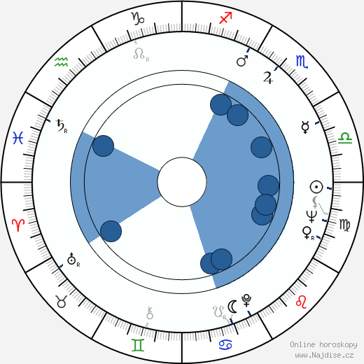 Anthony Page wikipedie, horoscope, astrology, instagram