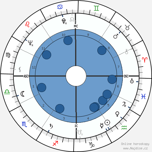 Antonio Ruberti wikipedie, horoscope, astrology, instagram
