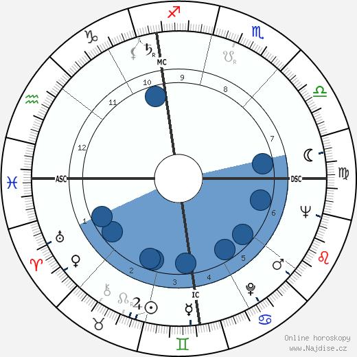 Arcadio Venturi wikipedie, horoscope, astrology, instagram