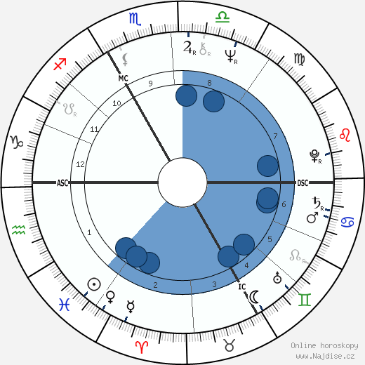 Arnaud de Rosnay wikipedie, horoscope, astrology, instagram