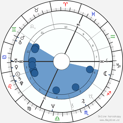 Arnold Schwarzenegger wikipedie, horoscope, astrology, instagram
