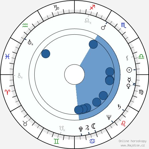Arnold Stang wikipedie, horoscope, astrology, instagram