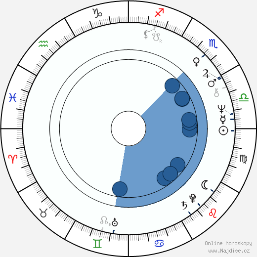 Arnošt Goldflam wikipedie, horoscope, astrology, instagram