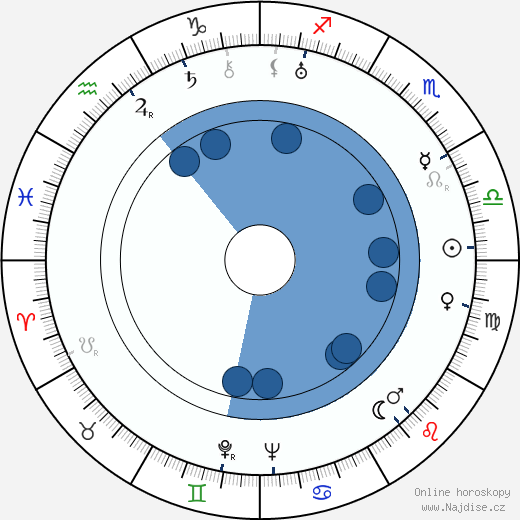 Arthur Jopp wikipedie, horoscope, astrology, instagram