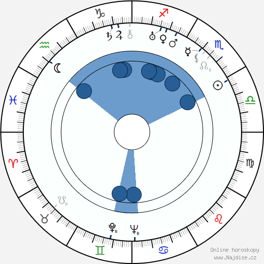 Arvo Lehesmaa wikipedie, horoscope, astrology, instagram