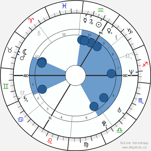 Ary Abittan wikipedie, horoscope, astrology, instagram
