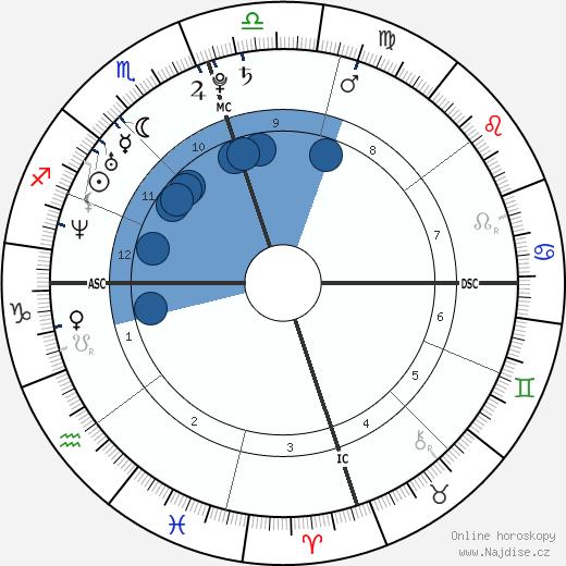 Barbara Bush wikipedie, horoscope, astrology, instagram