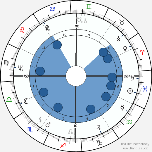 Barbara Stabiner wikipedie, horoscope, astrology, instagram