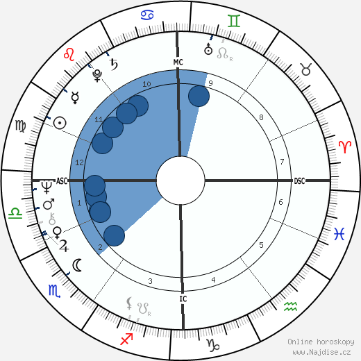 Barry Gibb wikipedie, horoscope, astrology, instagram