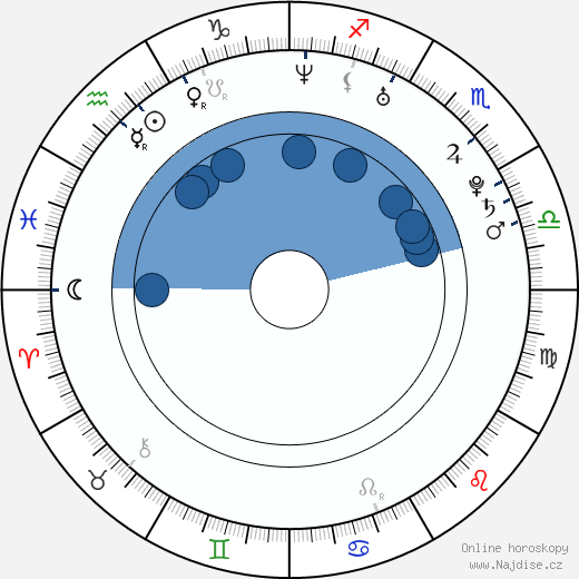 Beatrice-Viviana Peters wikipedie, horoscope, astrology, instagram