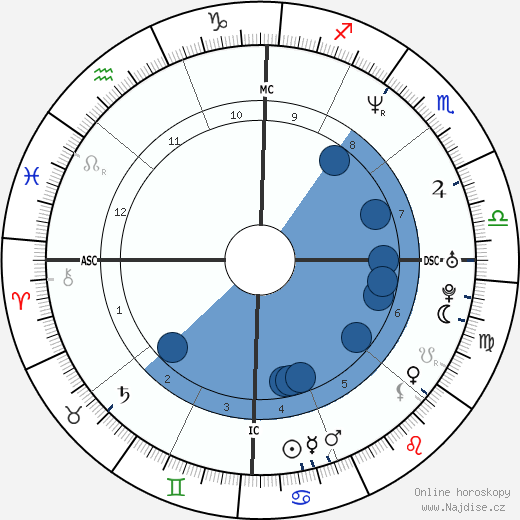 Beck wikipedie, horoscope, astrology, instagram