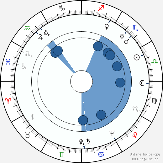 Bedřich Ulrych wikipedie, horoscope, astrology, instagram
