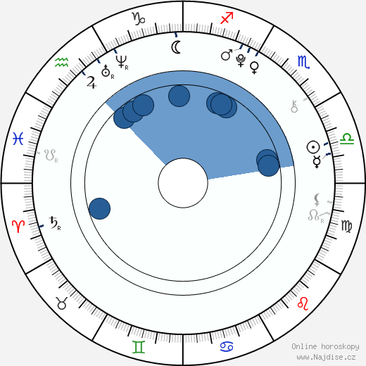 Bella Thorne wikipedie, horoscope, astrology, instagram