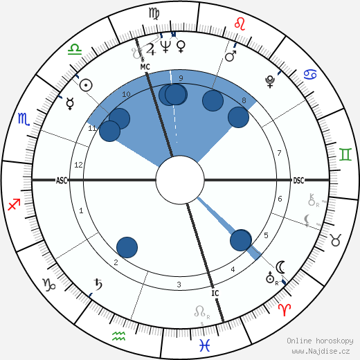 Bernie Siegel wikipedie, horoscope, astrology, instagram