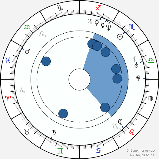 Big Pun wikipedie, horoscope, astrology, instagram