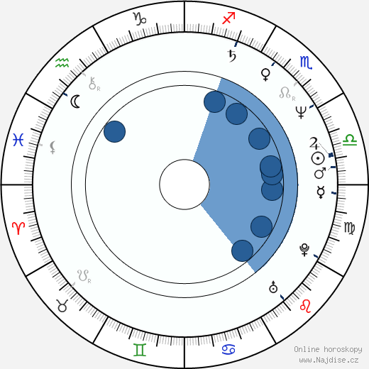Bill Fagerbakke wikipedie, horoscope, astrology, instagram
