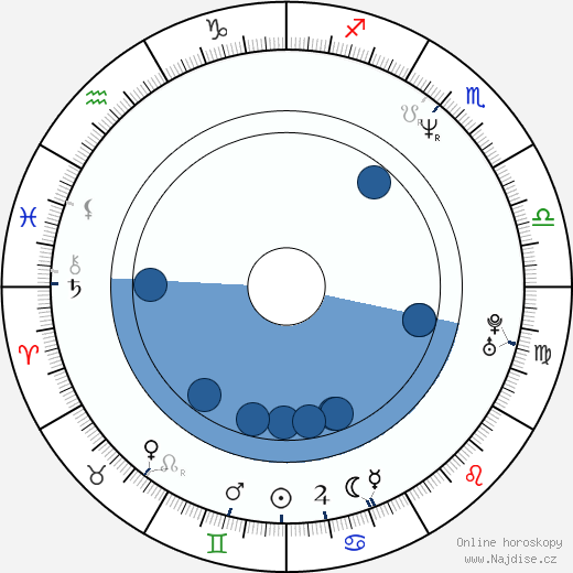 Boaz Yakin wikipedie, horoscope, astrology, instagram