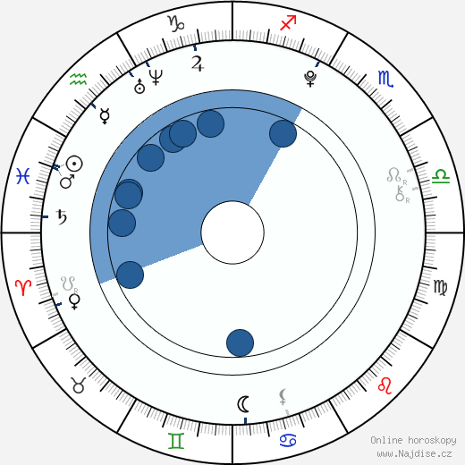 Bobb'e J. Thompson wikipedie, horoscope, astrology, instagram