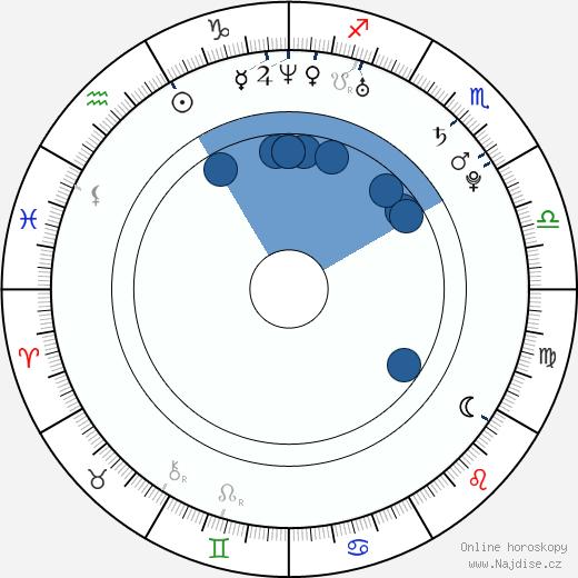 Bonnie McKee wikipedie, horoscope, astrology, instagram