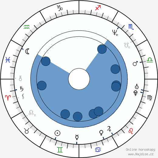 Bořek Slezáček wikipedie, horoscope, astrology, instagram